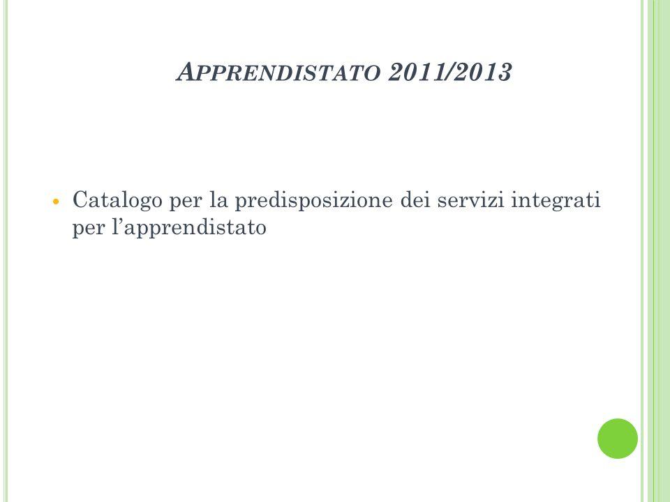 A PPRENDISTATO 2011/2013 Catalogo per la predisposizione dei servizi integrati per lapprendistato