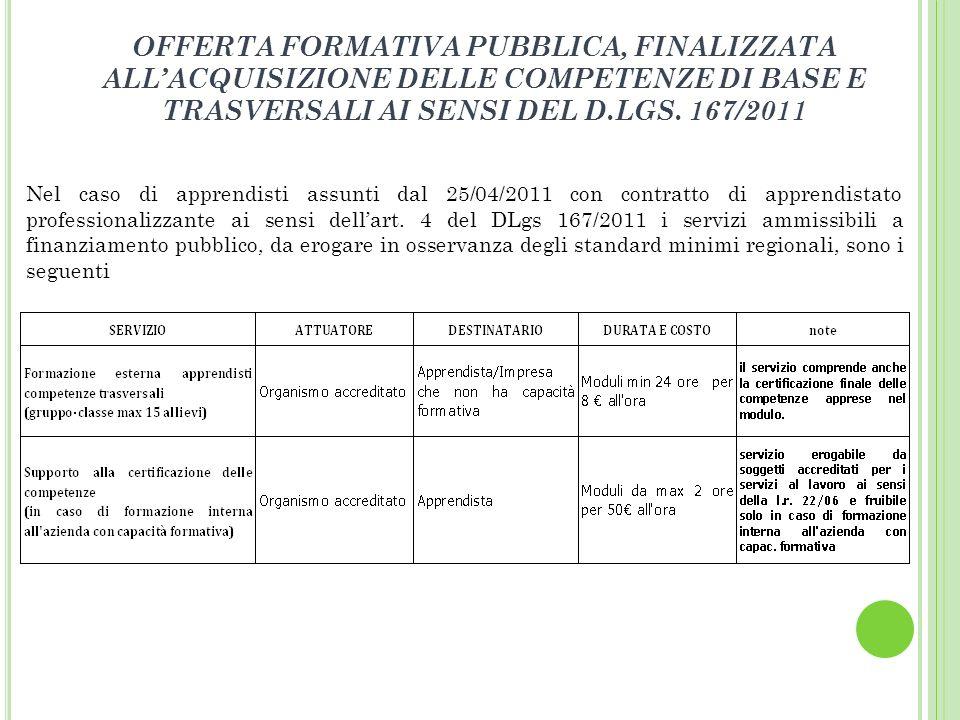 OFFERTA FORMATIVA PUBBLICA, FINALIZZATA ALLACQUISIZIONE DELLE COMPETENZE DI BASE E TRASVERSALI AI SENSI DEL D.LGS. 167/2011 Nel caso di apprendisti as