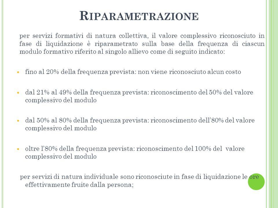 R IPARAMETRAZIONE per servizi formativi di natura collettiva, il valore complessivo riconosciuto in fase di liquidazione è riparametrato sulla base de