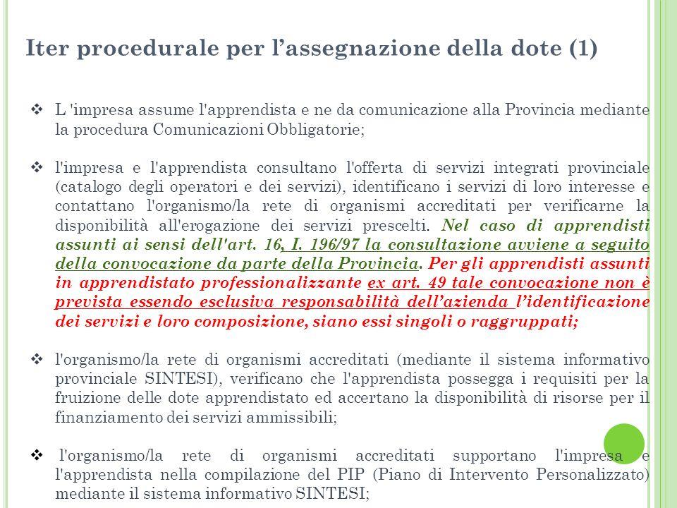 Iter procedurale per lassegnazione della dote (1) L 'impresa assume l'apprendista e ne da comunicazione alla Provincia mediante la procedura Comunicaz