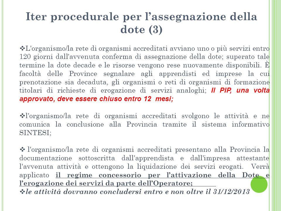 Iter procedurale per lassegnazione della dote (3) L'organismo/la rete di organismi accreditati avviano uno o più servizi entro 120 giorni dall'avvenut