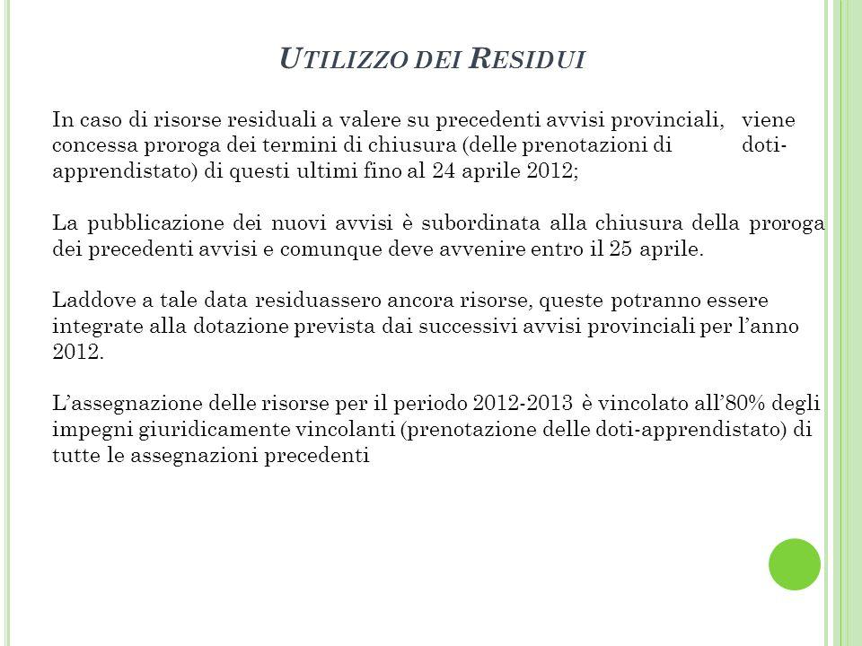 In caso di risorse residuali a valere su precedenti avvisi provinciali, viene concessa proroga dei termini di chiusura (delle prenotazioni di doti- ap