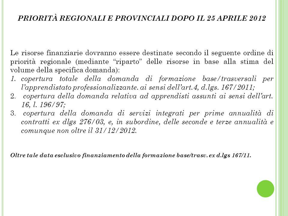 PRIORITÀ REGIONALI E PROVINCIALI DOPO IL 25 APRILE 2012 Le risorse finanziarie dovranno essere destinate secondo il seguente ordine di priorità region