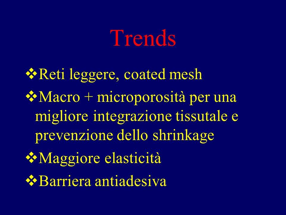 Trends Reti leggere, coated mesh Macro + microporosità per una migliore integrazione tissutale e prevenzione dello shrinkage Maggiore elasticità Barri