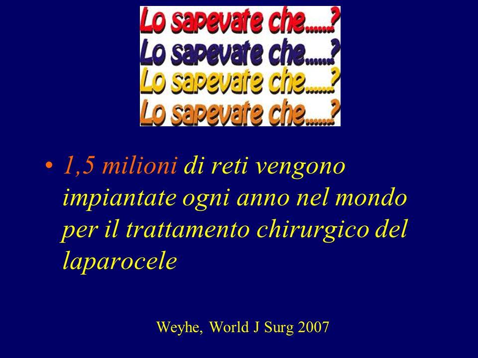 1,5 milioni di reti vengono impiantate ogni anno nel mondo per il trattamento chirurgico del laparocele Weyhe, World J Surg 2007