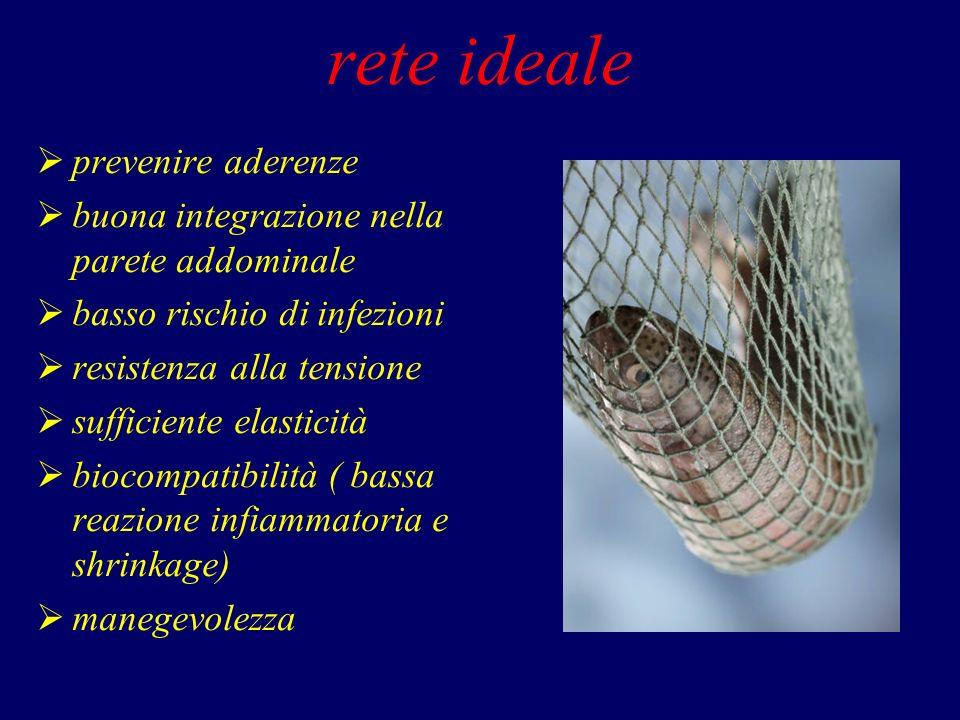 rete ideale prevenire aderenze buona integrazione nella parete addominale basso rischio di infezioni resistenza alla tensione sufficiente elasticità b