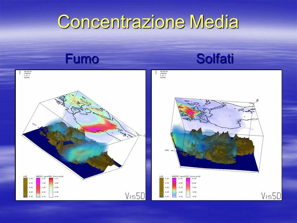 Concentrazione Media FumoSolfati