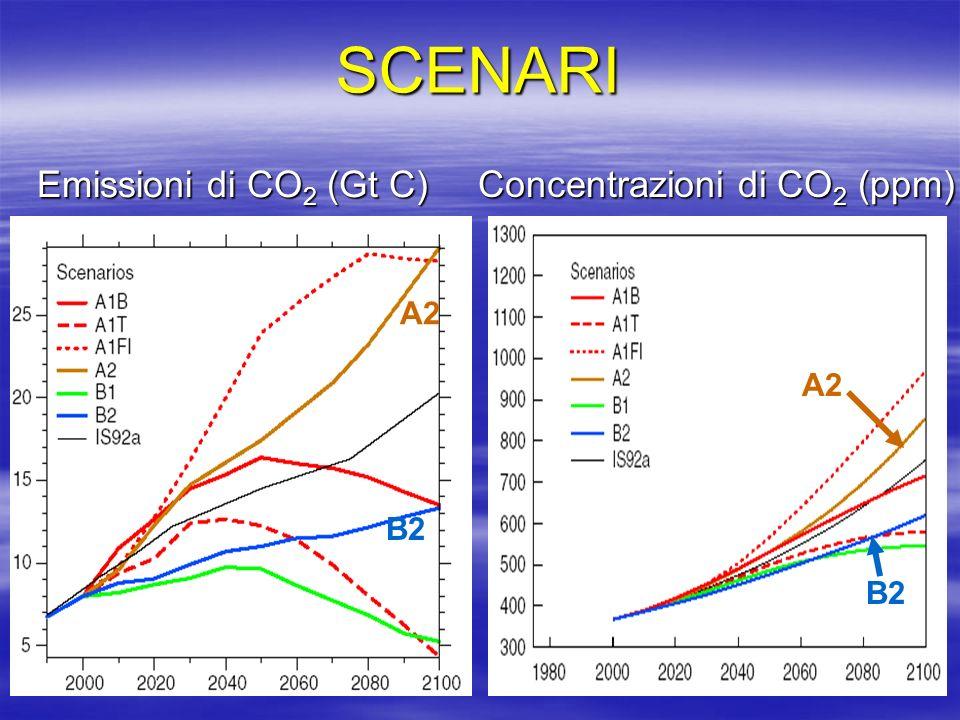 SCENARI Emissioni di CO 2 (Gt C) Concentrazioni di CO 2 (ppm) A2 B2