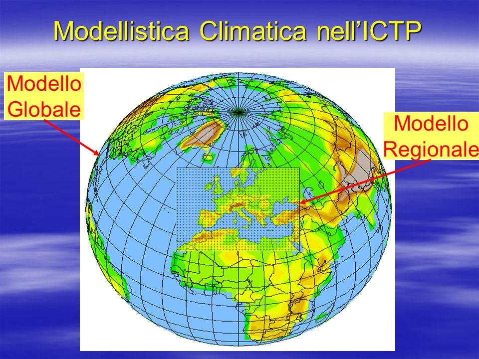 Modellistica Climatica nellICTP Modello Regionale Modello Globale