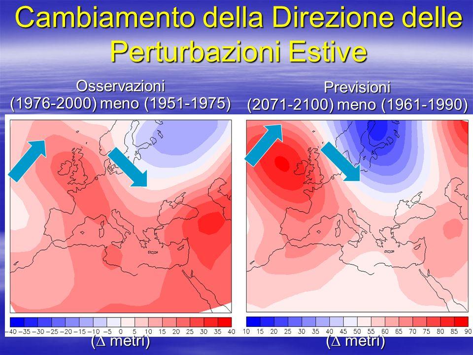 Cambiamento della Direzione delle Perturbazioni Estive ( metri) Previsioni (2071-2100) meno (1961-1990) Osservazioni (1976-2000) meno (1951-1975)