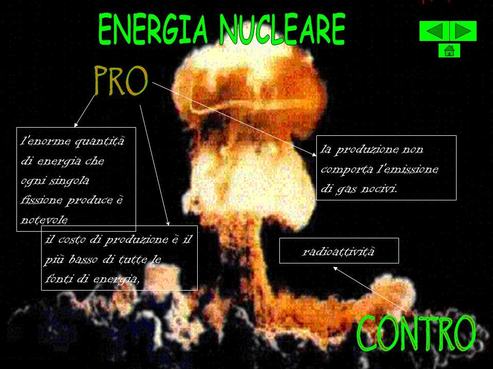 Nel reattore avviene la fissione. Si bruciano pastiglie di uranio Il vapore surriscaldato della fissione, mette in moto una turbina La turbina è colle