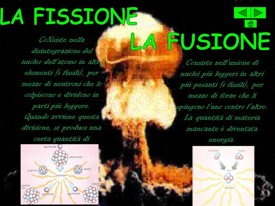 l'enorme quantità di energia che ogni singola fissione produce è notevole il costo di produzione è il più basso di tutte le fonti di energia, la produ