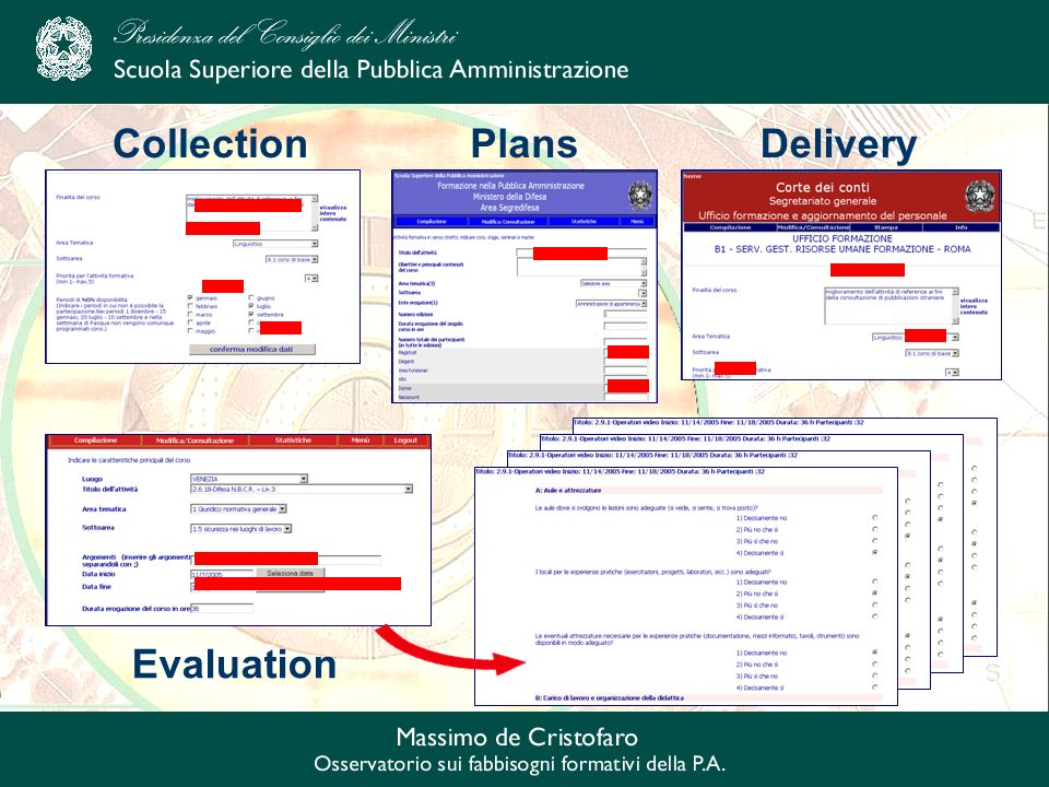 CollectionPlansDelivery Evaluation