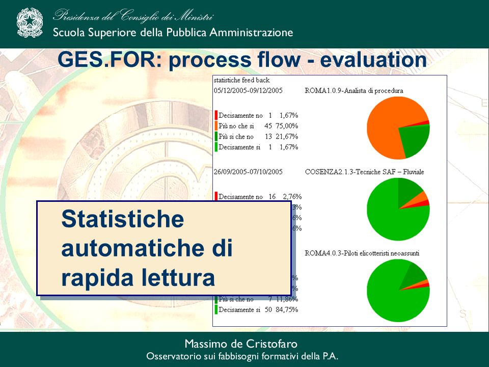 Statistiche automatiche di rapida lettura GES.FOR: process flow - evaluation