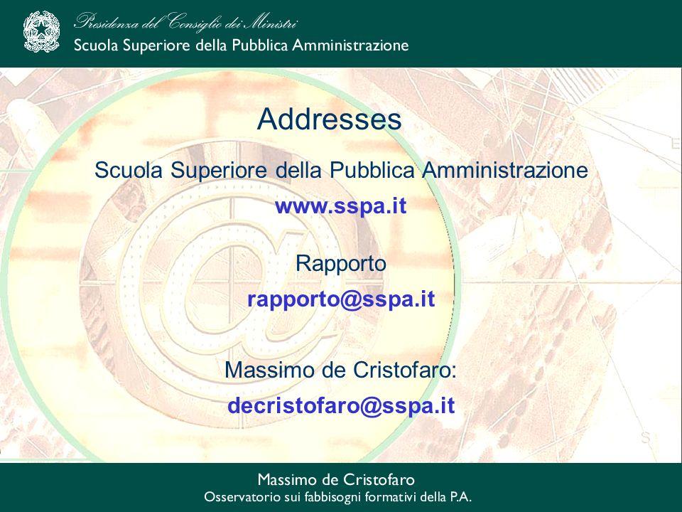 Scuola Superiore della Pubblica Amministrazione www.sspa.it Rapporto rapporto@sspa.it Massimo de Cristofaro: decristofaro@sspa.it Addresses