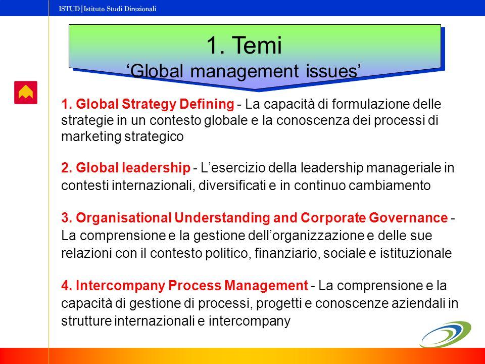 1. Global Strategy Defining - La capacità di formulazione delle strategie in un contesto globale e la conoscenza dei processi di marketing strategico