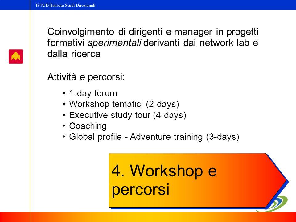 4. Workshop e percorsi Coinvolgimento di dirigenti e manager in progetti formativi sperimentali derivanti dai network lab e dalla ricerca Attività e p