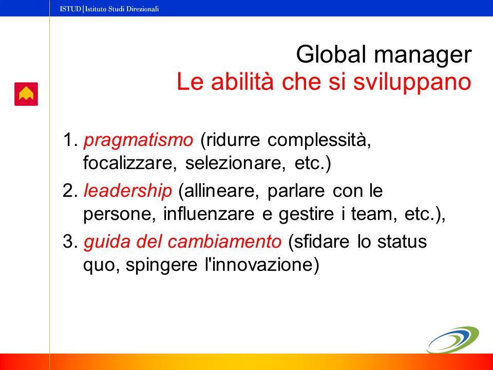 Global manager Le abilità che si sviluppano 1.