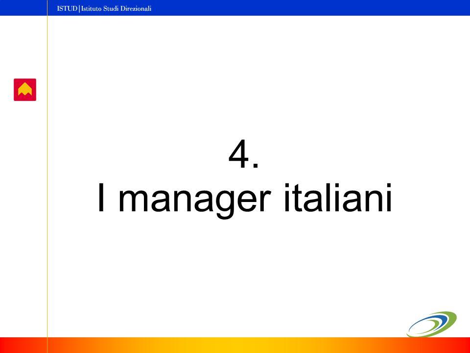 4. I manager italiani