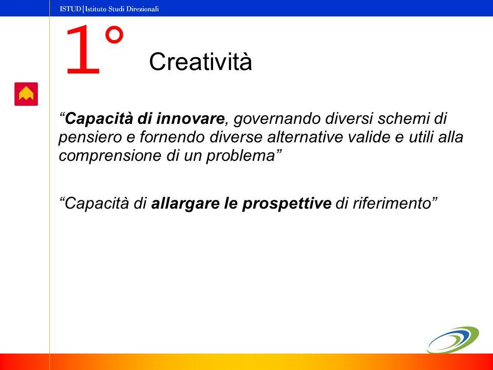 Creatività Capacità di innovare, governando diversi schemi di pensiero e fornendo diverse alternative valide e utili alla comprensione di un problema Capacità di allargare le prospettive di riferimento 1°