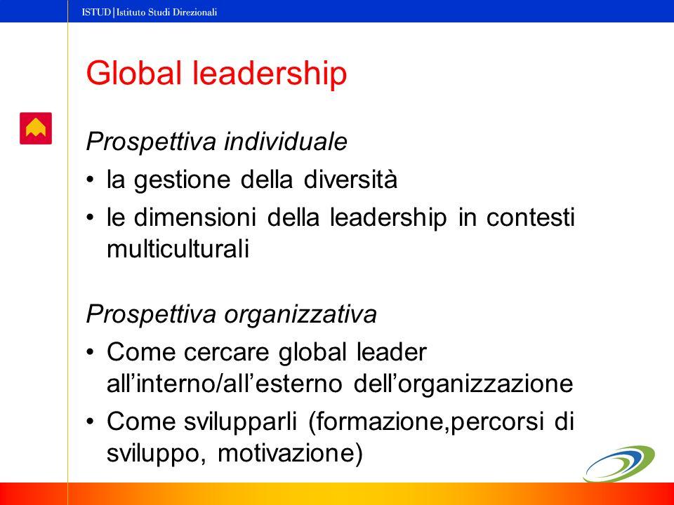 Global leadership Prospettiva individuale la gestione della diversità le dimensioni della leadership in contesti multiculturali Prospettiva organizzativa Come cercare global leader allinterno/allesterno dellorganizzazione Come svilupparli (formazione,percorsi di sviluppo, motivazione)
