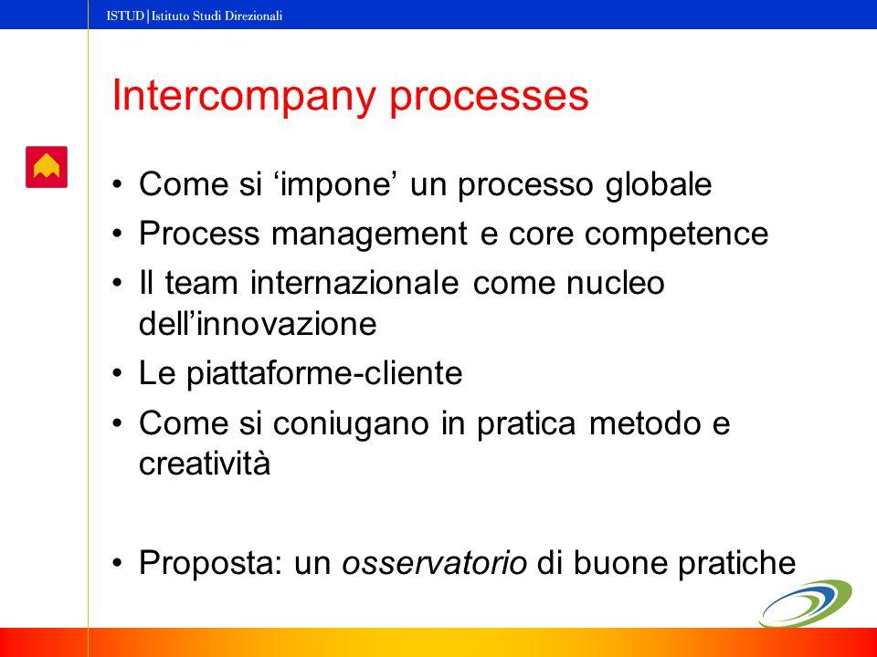 Intercompany processes Come si impone un processo globale Process management e core competence Il team internazionale come nucleo dellinnovazione Le piattaforme-cliente Come si coniugano in pratica metodo e creatività Proposta: un osservatorio di buone pratiche