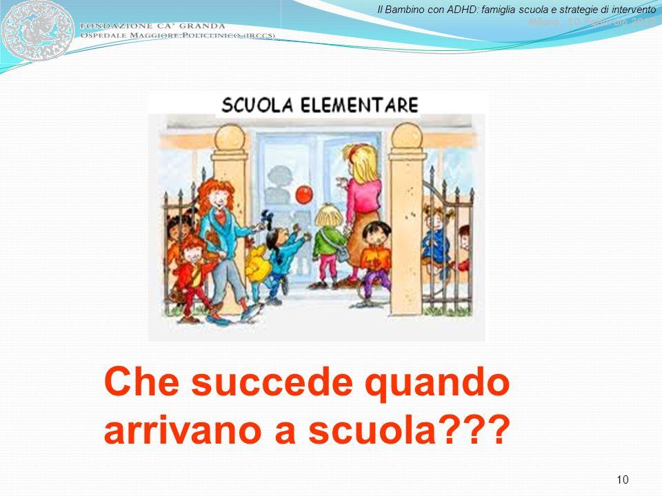 Il Bambino con ADHD: famiglia scuola e strategie di intervento Milano, 10 Febbraio 2012 10 Che succede quando arrivano a scuola???