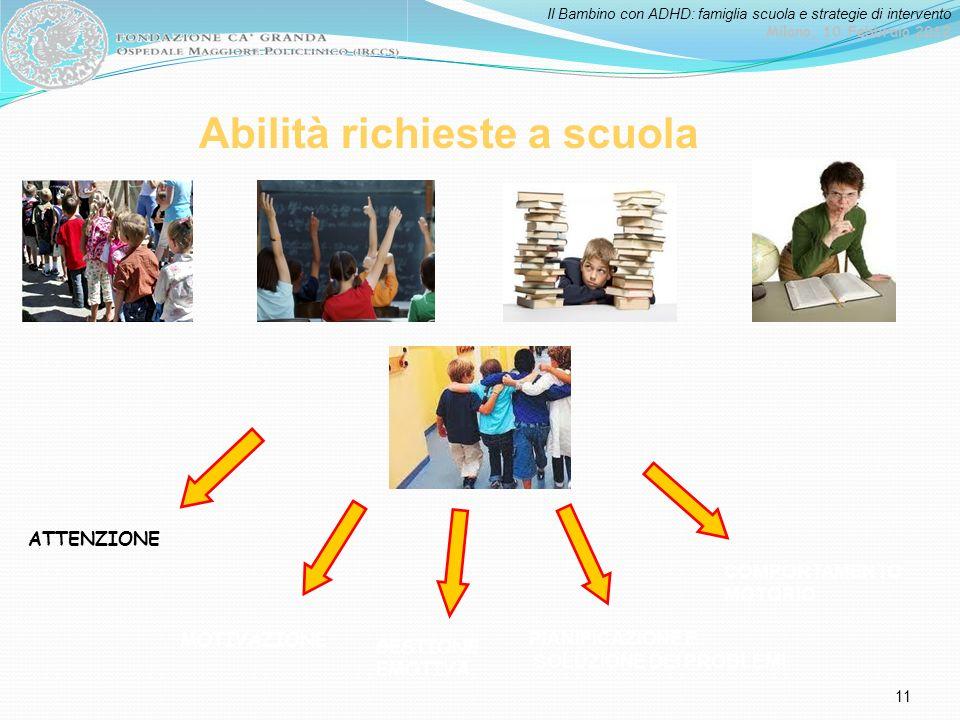 Il Bambino con ADHD: famiglia scuola e strategie di intervento Milano, 10 Febbraio 2012 11 Abilità richieste a scuola ATTENZIONE MOTIVAZIONE GESTIONE