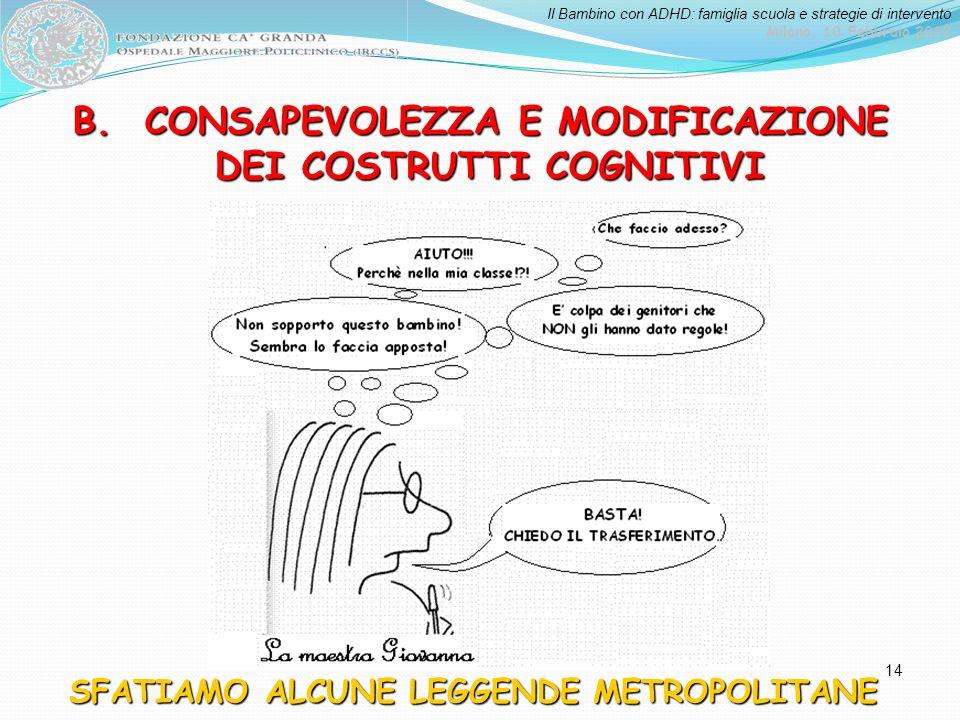 Il Bambino con ADHD: famiglia scuola e strategie di intervento Milano, 10 Febbraio 2012 14 SFATIAMO ALCUNE LEGGENDE METROPOLITANE B. CONSAPEVOLEZZA E