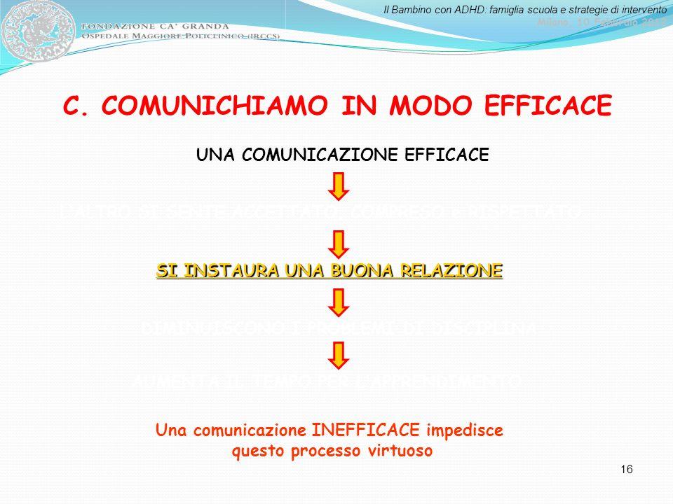 Il Bambino con ADHD: famiglia scuola e strategie di intervento Milano, 10 Febbraio 2012 16 C. COMUNICHIAMO IN MODO EFFICACE UNA COMUNICAZIONE EFFICACE