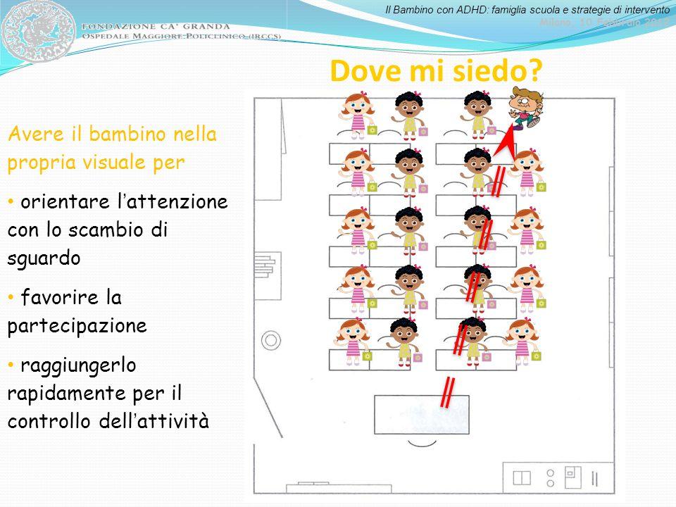 Il Bambino con ADHD: famiglia scuola e strategie di intervento Milano, 10 Febbraio 2012 Dove mi siedo? Avere il bambino nella propria visuale per orie