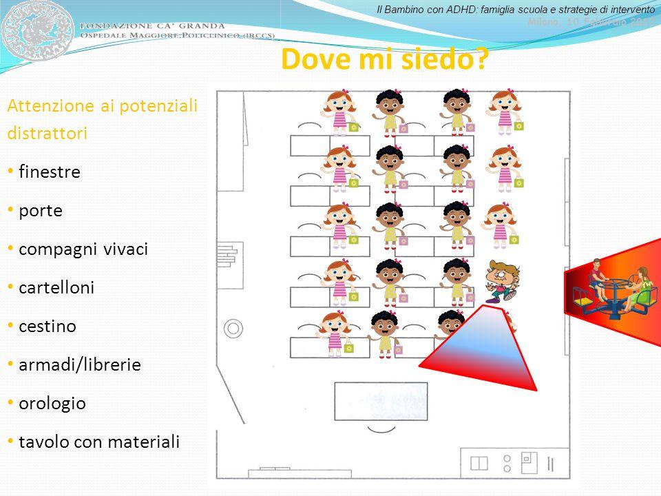 Il Bambino con ADHD: famiglia scuola e strategie di intervento Milano, 10 Febbraio 2012 Dove mi siedo? Attenzione ai potenziali distrattori finestre p
