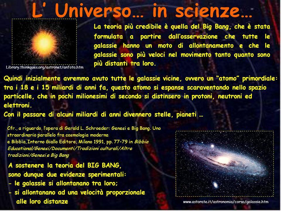 L Universo… in scienze… La teoria più credibile è quella del Big Bang, che è stata formulata a partire dallosservazione che tutte le galassie hanno un