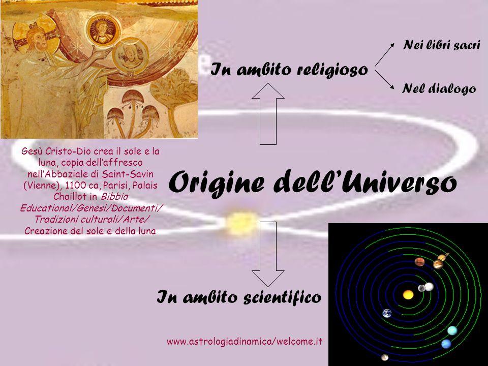 Origine dellUniverso In ambito religioso In ambito scientifico Nei libri sacri Nel dialogo www.astrologiadinamica/welcome.it Gesù Cristo-Dio crea il s