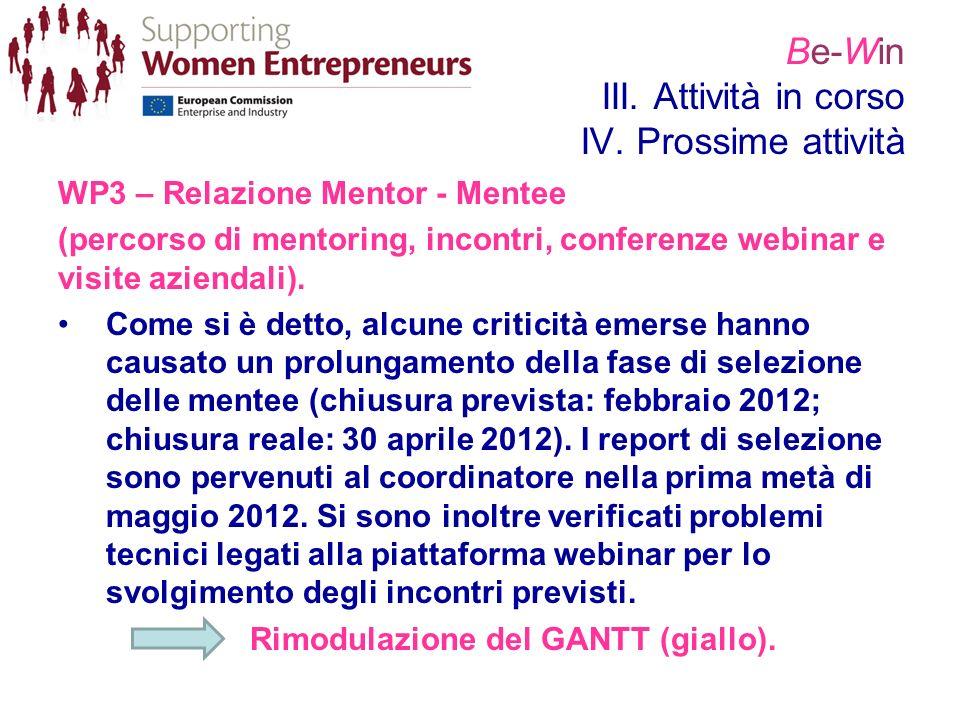 Be-Win III. Attività in corso IV. Prossime attività WP3 – Relazione Mentor - Mentee (percorso di mentoring, incontri, conferenze webinar e visite azie