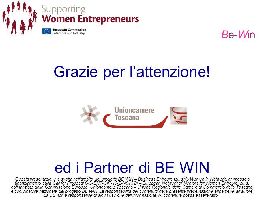 Be-Win Grazie per lattenzione! ed i Partner di BE WIN Questa presentazione è svolta nellambito del progetto BE WIN – Business Entrepreneurship Women i