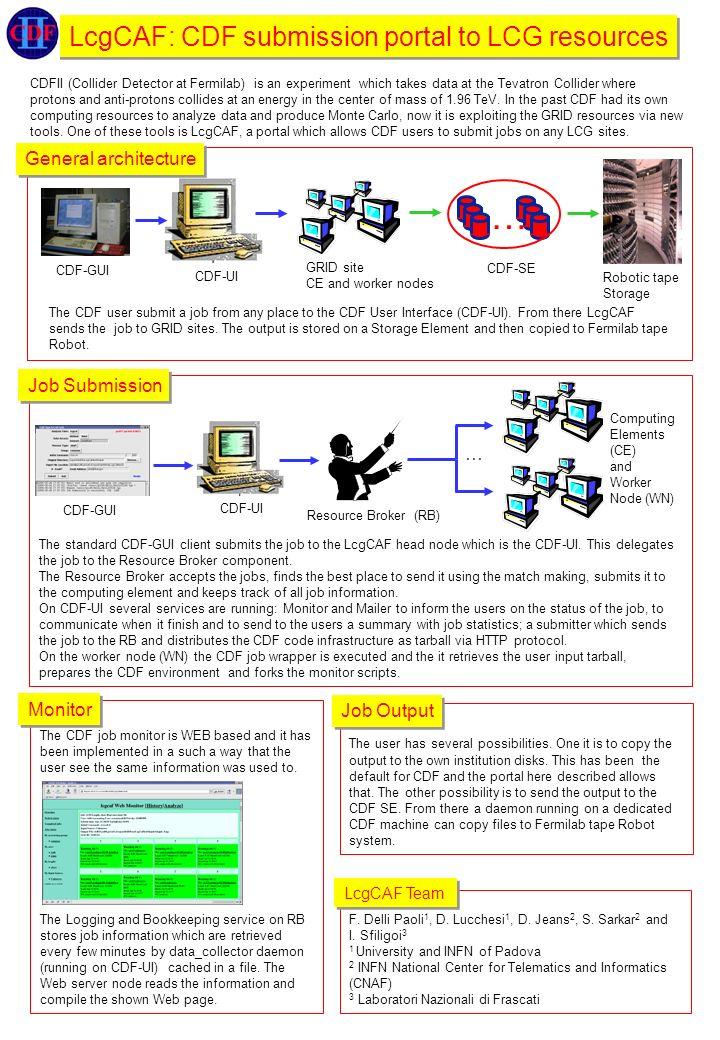 Il client GUI standard sottomette il job allhead node di LcgCAF cioe alla UI di CDF.