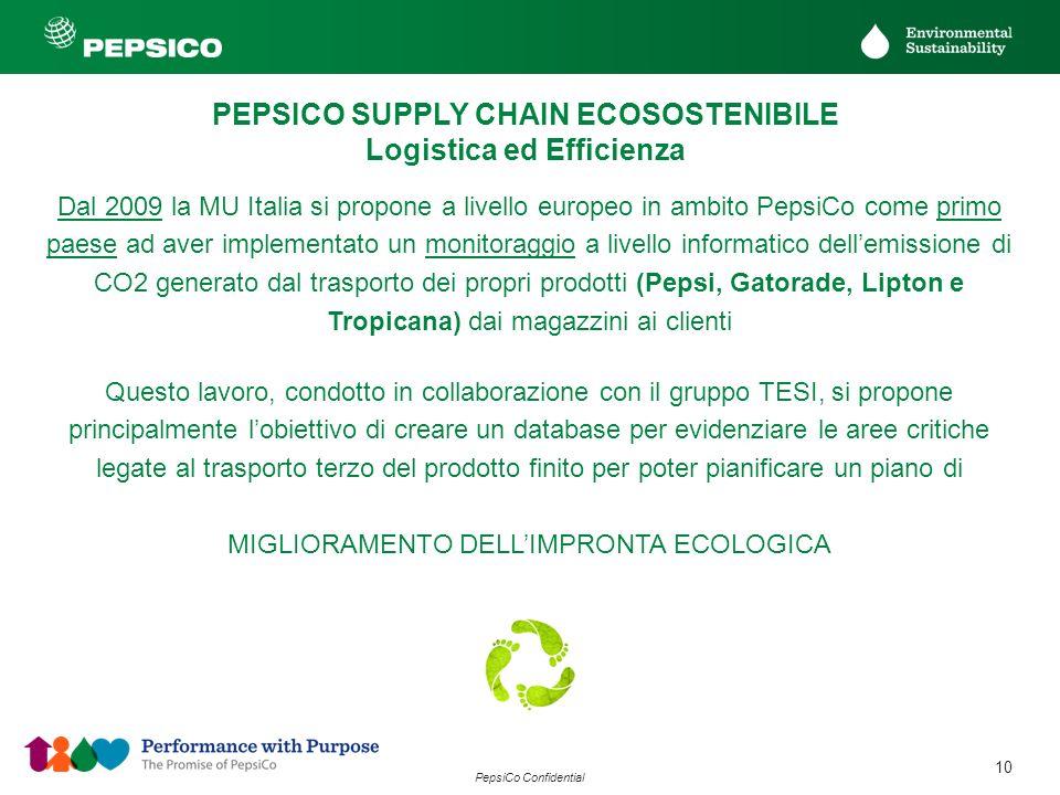 10 PepsiCo Confidential Dal 2009 la MU Italia si propone a livello europeo in ambito PepsiCo come primo paese ad aver implementato un monitoraggio a l