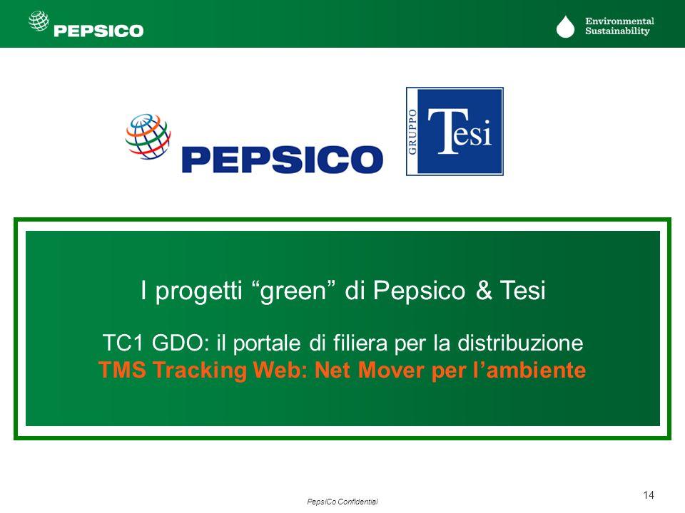 14 PepsiCo Confidential I progetti green di Pepsico & Tesi TC1 GDO: il portale di filiera per la distribuzione TMS Tracking Web: Net Mover per lambien