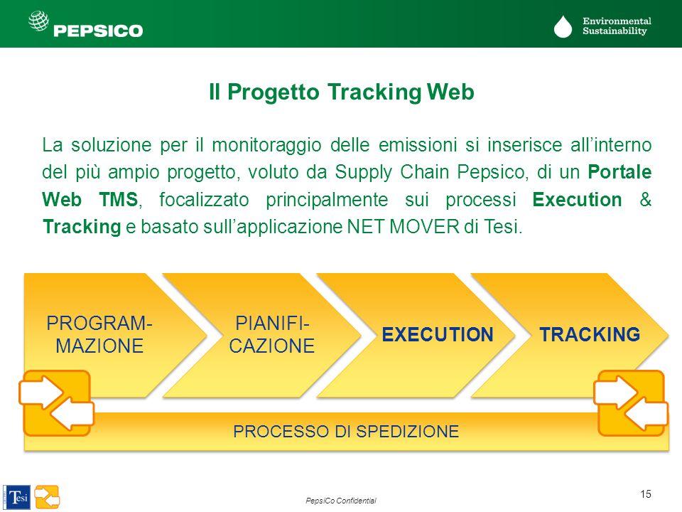 15 PepsiCo Confidential Il Progetto Tracking Web La soluzione per il monitoraggio delle emissioni si inserisce allinterno del più ampio progetto, volu