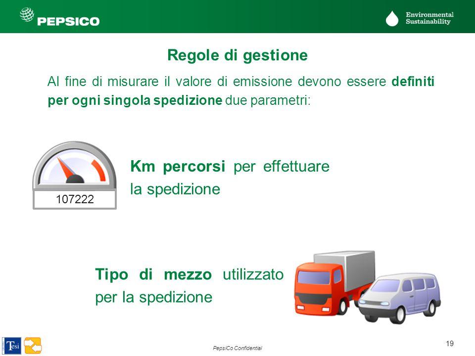 19 PepsiCo Confidential Al fine di misurare il valore di emissione devono essere definiti per ogni singola spedizione due parametri: Km percorsi per e
