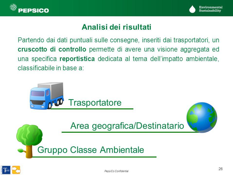 26 PepsiCo Confidential Trasportatore Area geografica/Destinatario Gruppo Classe Ambientale Analisi dei risultati Partendo dai dati puntuali sulle con