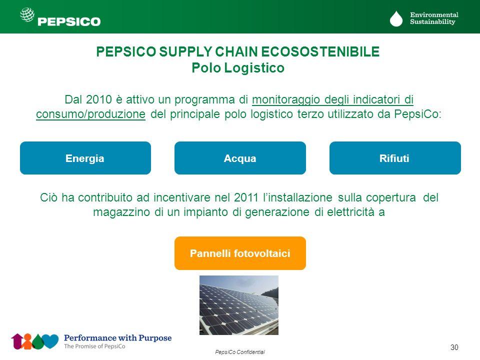 30 PepsiCo Confidential Dal 2010 è attivo un programma di monitoraggio degli indicatori di consumo/produzione del principale polo logistico terzo util