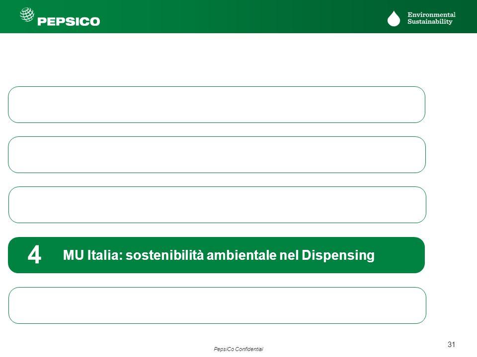 31 PepsiCo Confidential PepsiCo nel Mondo 1 MU Italia: sostenibilità ambientale nella produzione 2 MU Italia: sostenibilità ambientale nella logistica