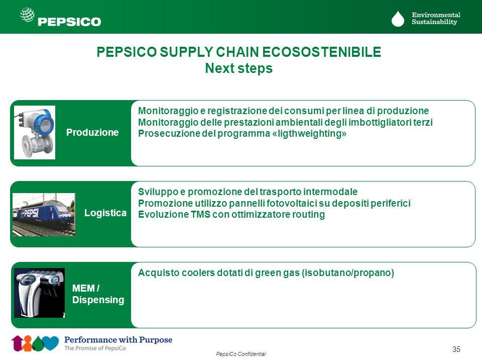 35 PepsiCo Confidential PEPSICO SUPPLY CHAIN ECOSOSTENIBILE Next steps Monitoraggio e registrazione dei consumi per linea di produzione Monitoraggio d
