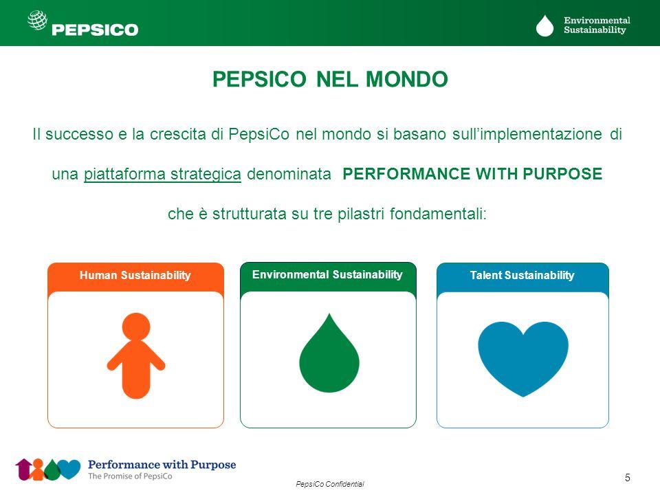 5 PepsiCo Confidential PEPSICO NEL MONDO Il successo e la crescita di PepsiCo nel mondo si basano sullimplementazione di una piattaforma strategica de