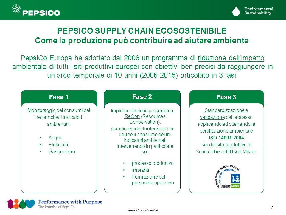 8 PepsiCo Confidential PEPSICO SUPPLY CHAIN ECOSOSTENIBILE Come la produzione può contribuire ad aiutare lambiente Perfomance raggiunta dalla ns.