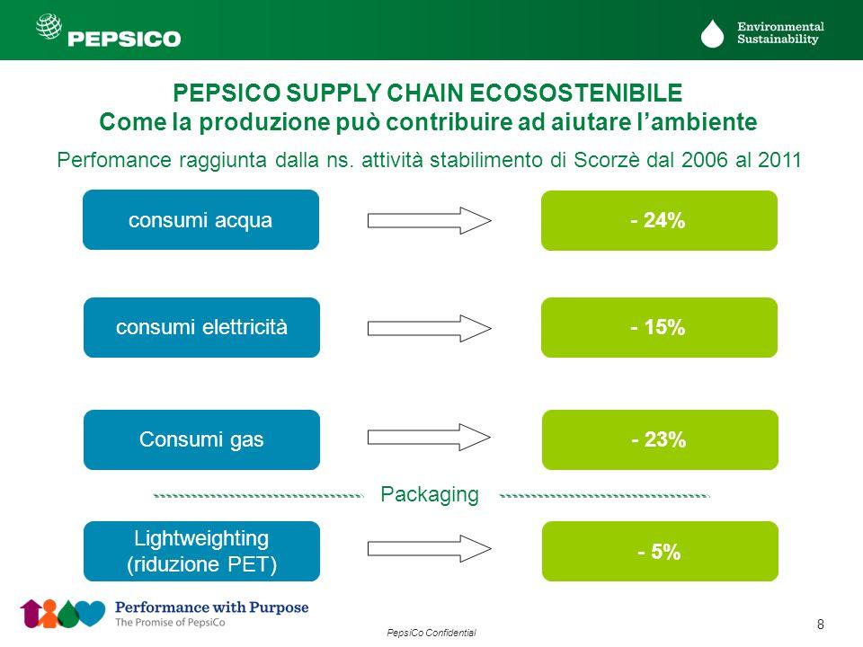 8 PepsiCo Confidential PEPSICO SUPPLY CHAIN ECOSOSTENIBILE Come la produzione può contribuire ad aiutare lambiente Perfomance raggiunta dalla ns. atti