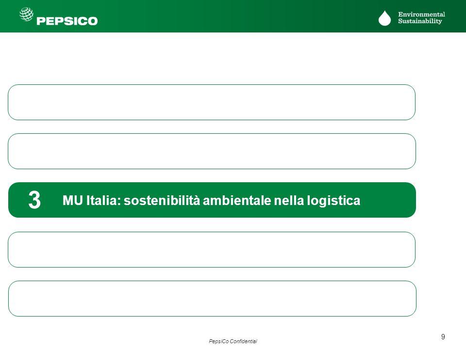 9 PepsiCo Confidential PepsiCo nel Mondo 1 MU Italia: sostenibilità ambientale nella produzione 2 MU Italia: sostenibilità ambientale nella logistica