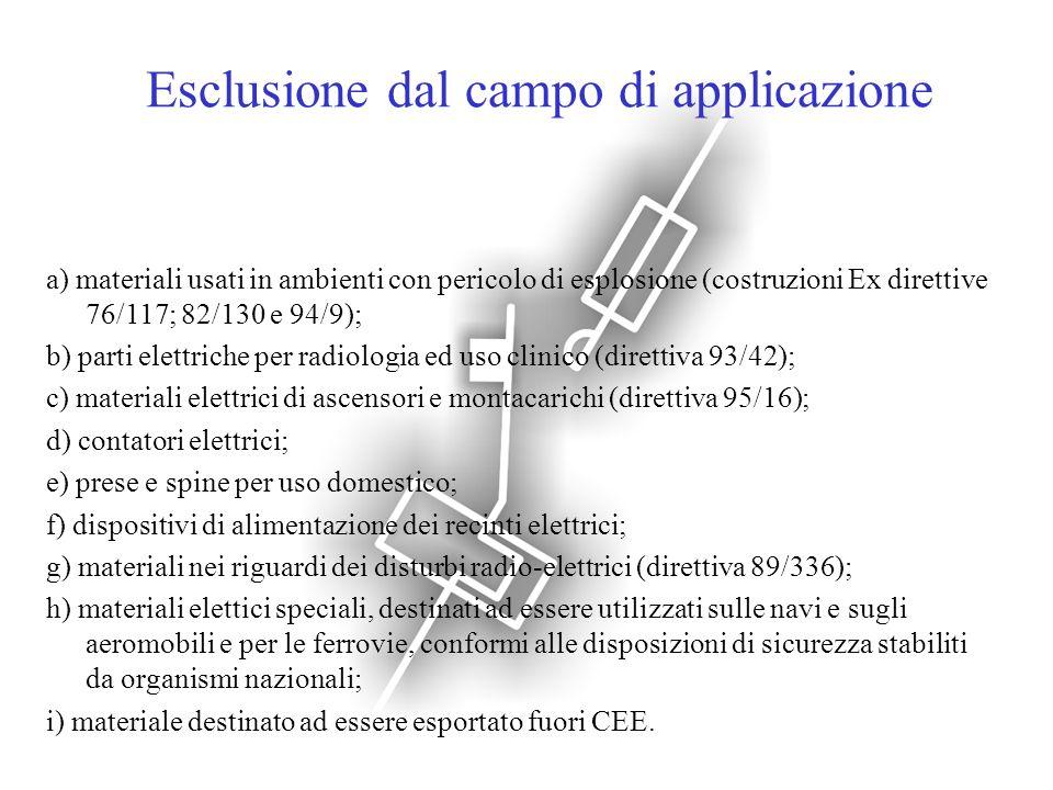 Esclusione dal campo di applicazione a) materiali usati in ambienti con pericolo di esplosione (costruzioni Ex direttive 76/117; 82/130 e 94/9); b) pa